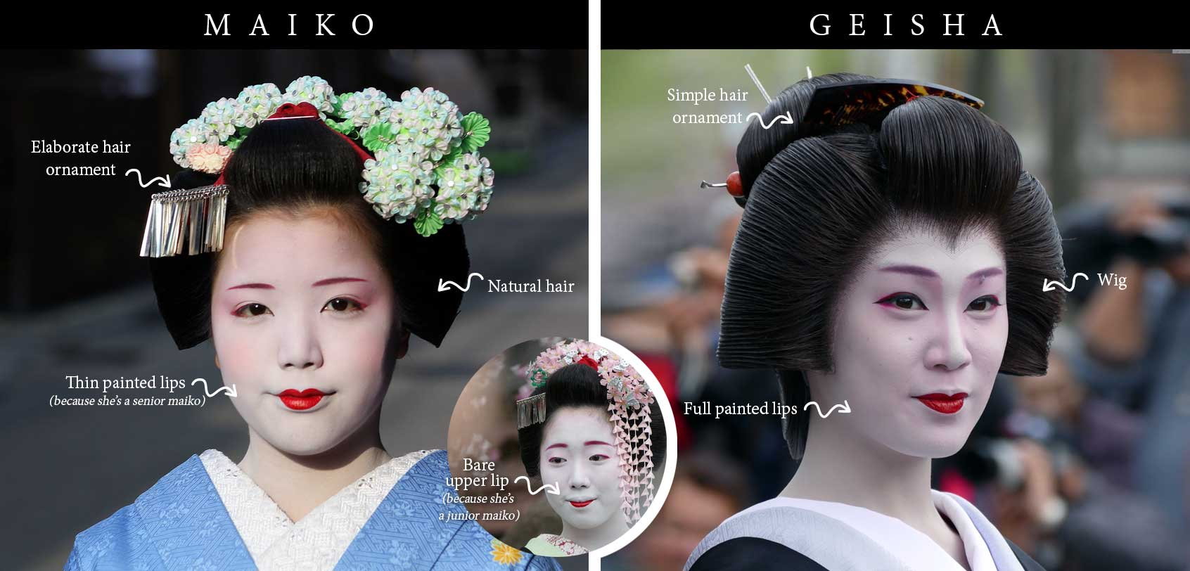 Difference between maiko (hangyoku) and geisha